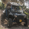 Bath Off Road Buggies Stag Do Three Nighter Package